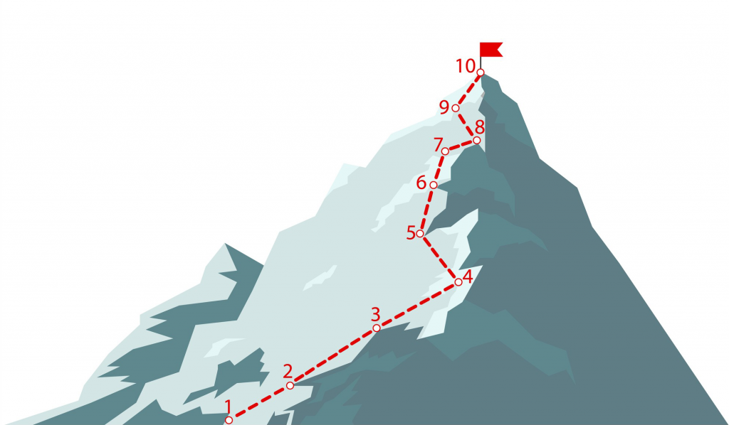Illustration of getting from here to there with a path up a mountain.